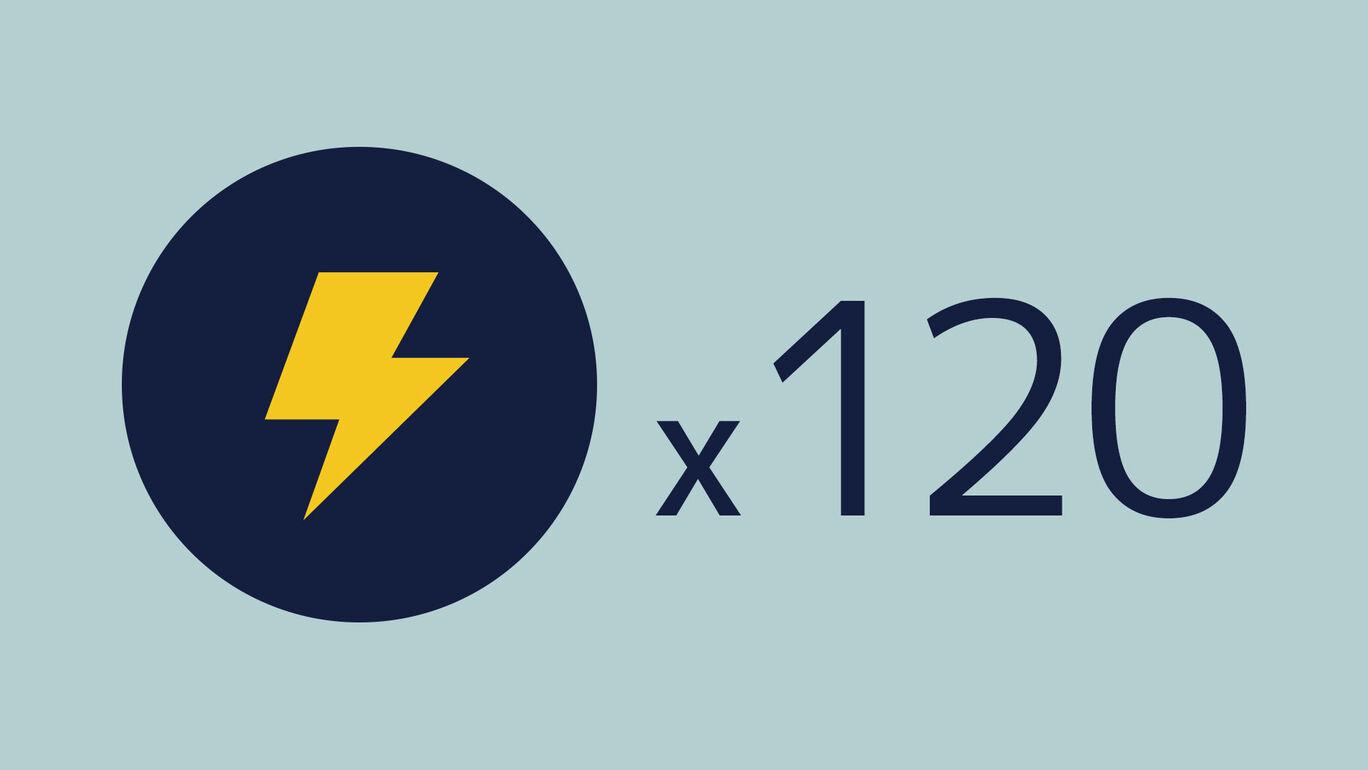 ライトニング+120