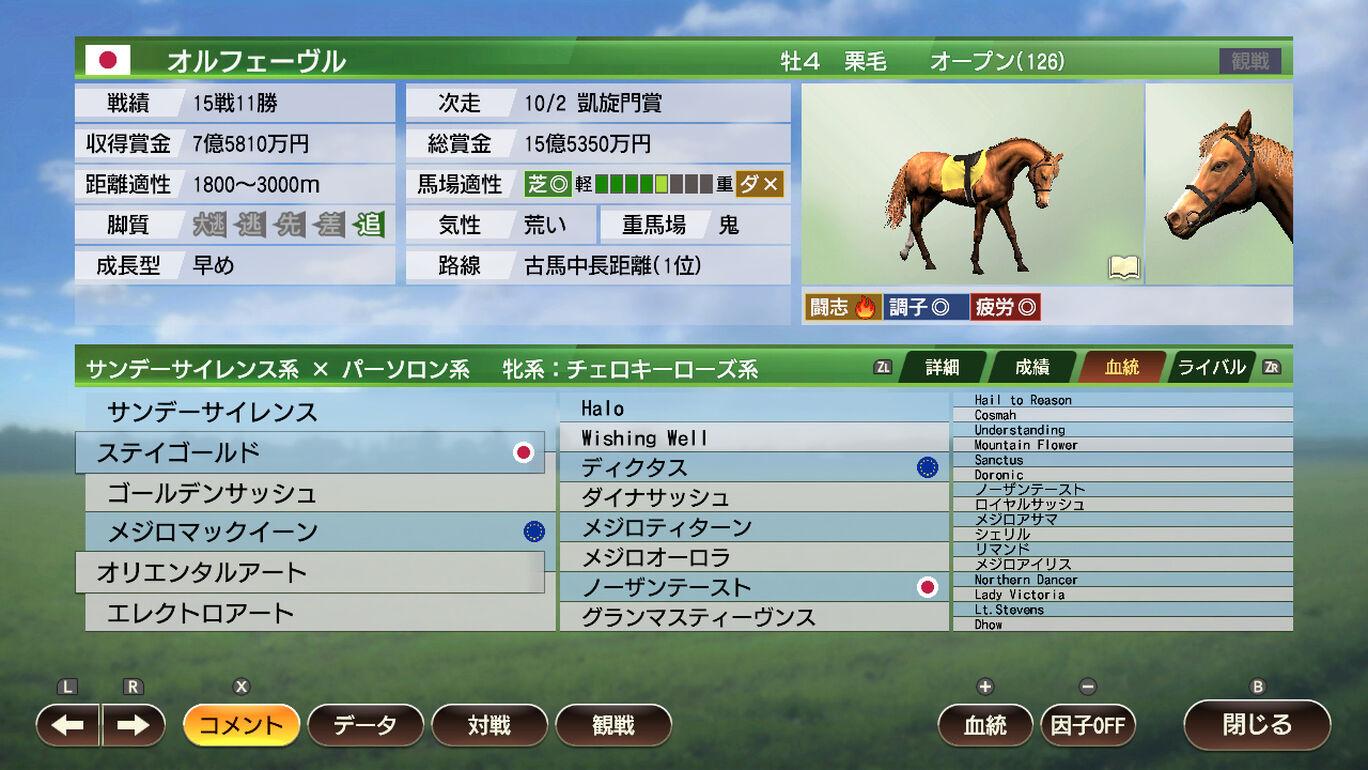WP9 2020 牡馬三冠馬 購入権セット 全3頭