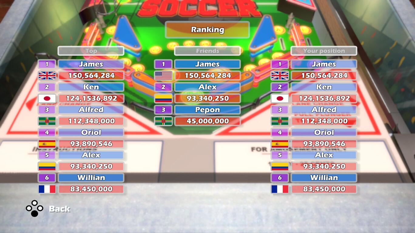 ワールドサッカー ピンボール